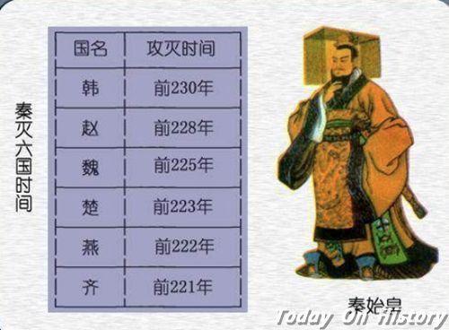 """秦国王室是什么姓氏 """"氏""""用于区别贵贱"""