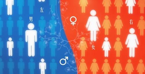 男左女右是怎么约定俗成的 这种习俗怎么产生的